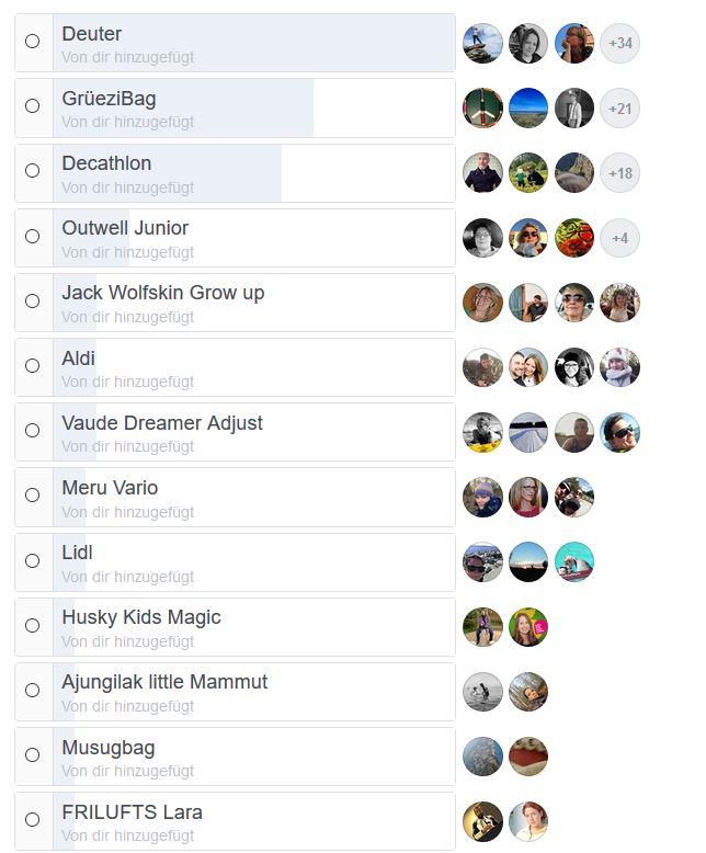 Beliebteste Kinderschlafsäcke Facebook Zeltkinder Gruppe